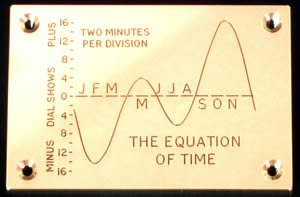 the equation of time plaque copyright Richard Kell 2006